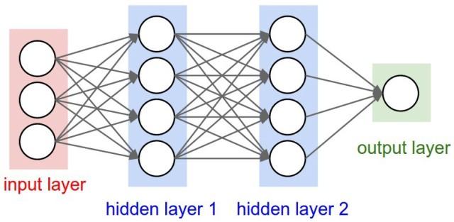 neuralnetwork.jpeg